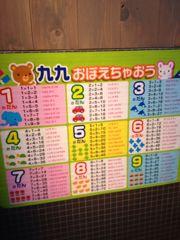 【100円ショップいいね~】お風呂に貼れるひらがな表など購入♪